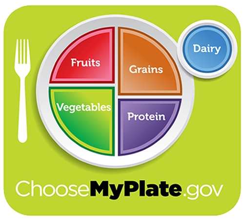 Click to visit choosemyplate.gov